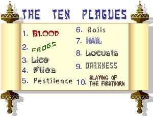 BiblicalPlagues