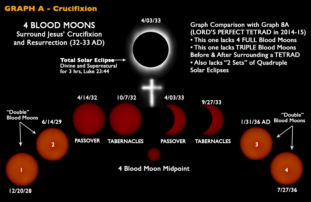 nasa blood moon calendar - photo #24