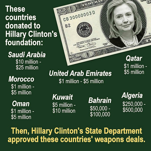 Has Hillary Clinton Sold Her Soul To Babylon 171 Addis