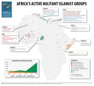 militant-islamist-in-africa-April-2016
