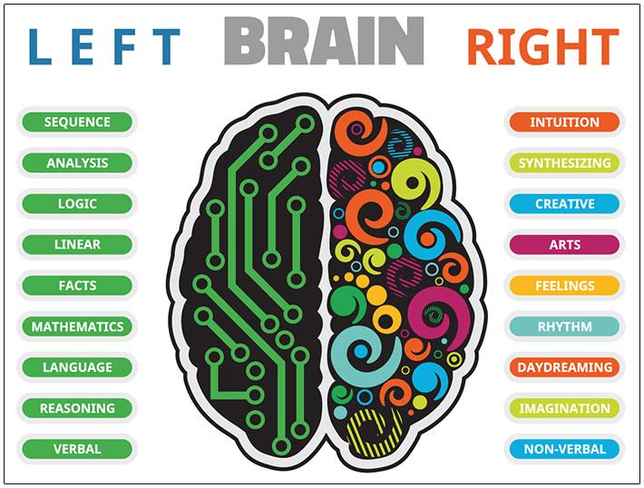 left head right head exercise