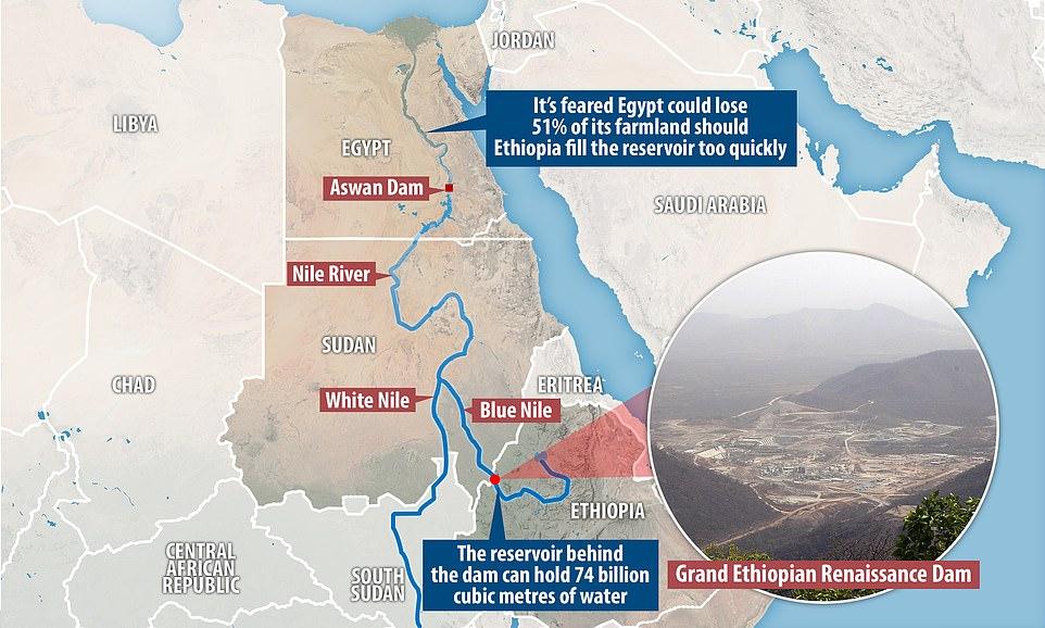 GrandEthiopianRnaissanceDam